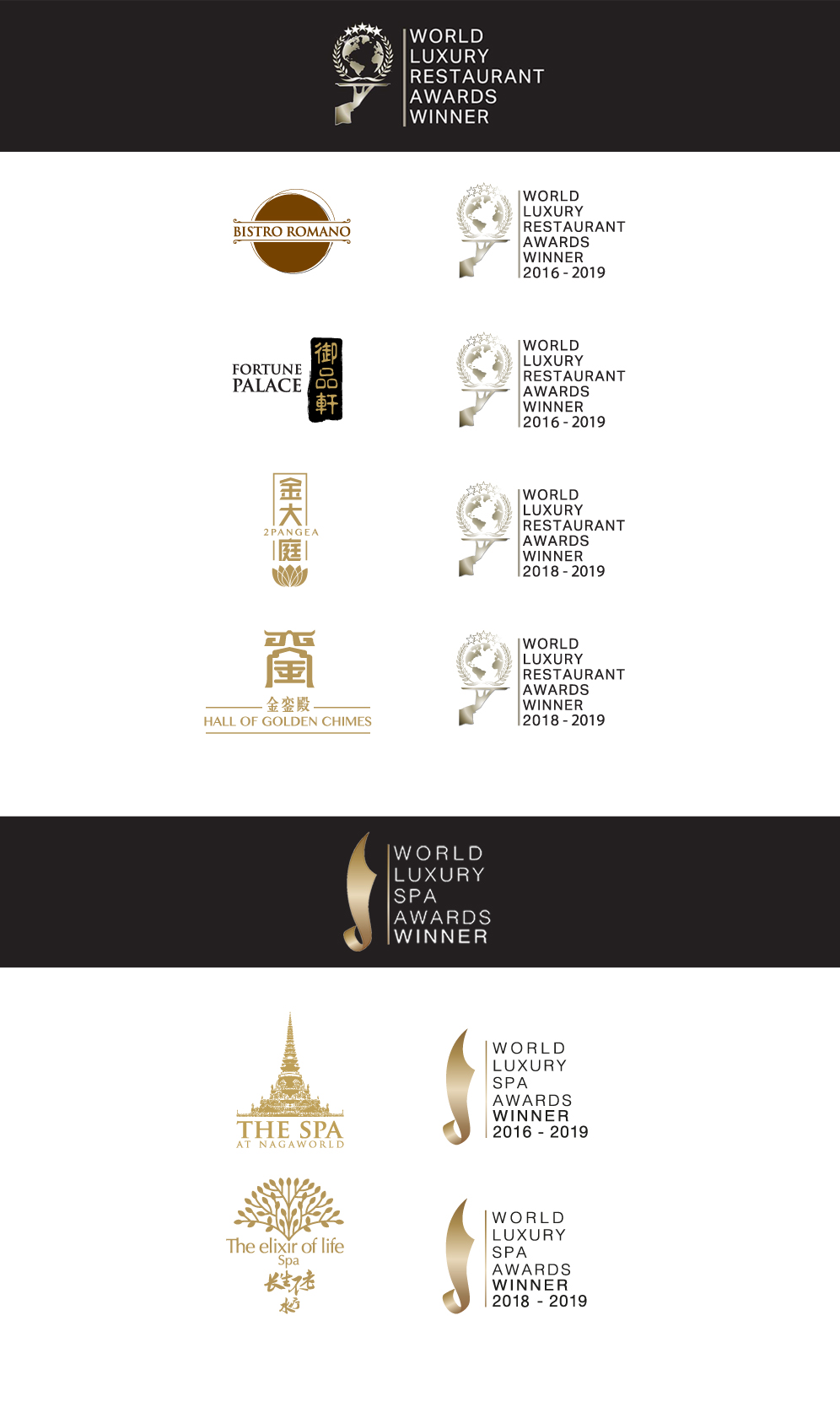 Awards-page